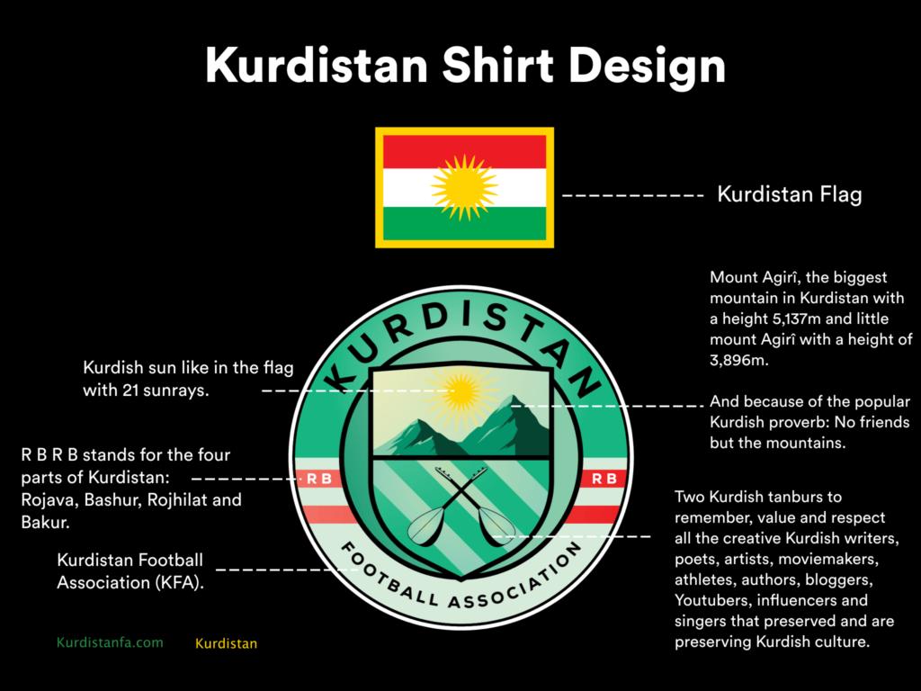 Design-Kurdistan-Shirt